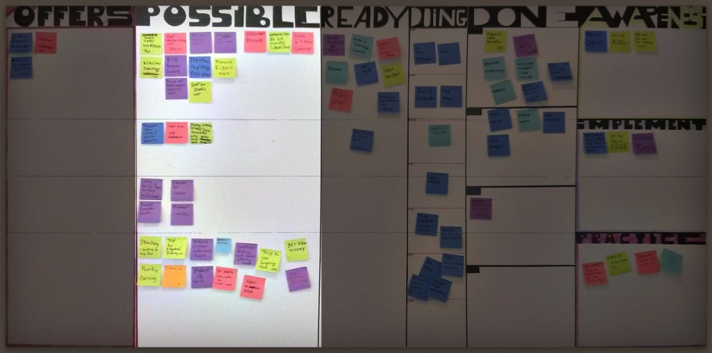 kanban board with the second to left column, which is the largest, highlighted. The title reads: possible