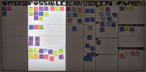 group_kanban_possible