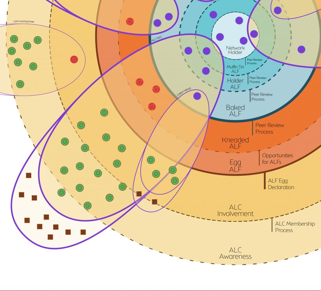 alc-network-diagram_Membrain-detail