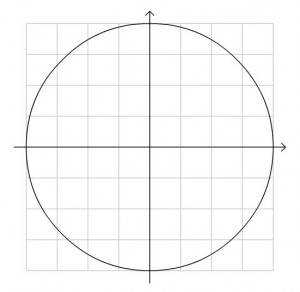 circleGridAxis
