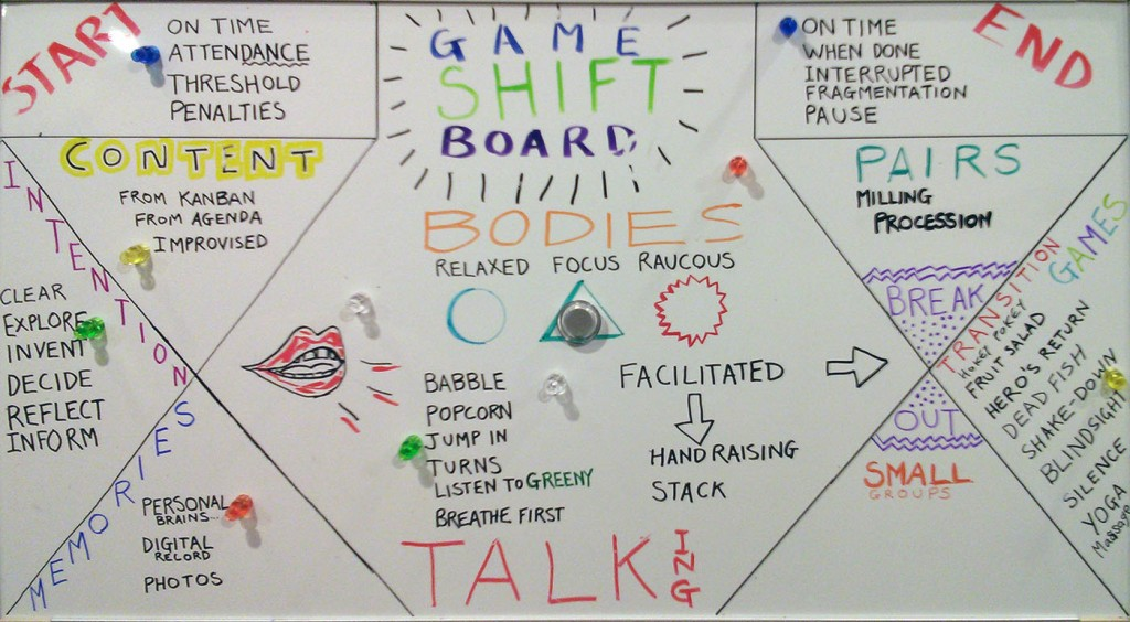 game_shift_board