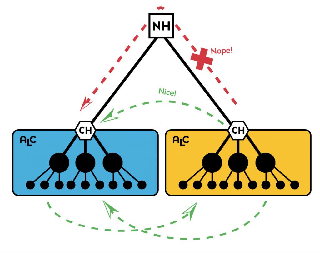 alc-network-holder-post_single-nh copy