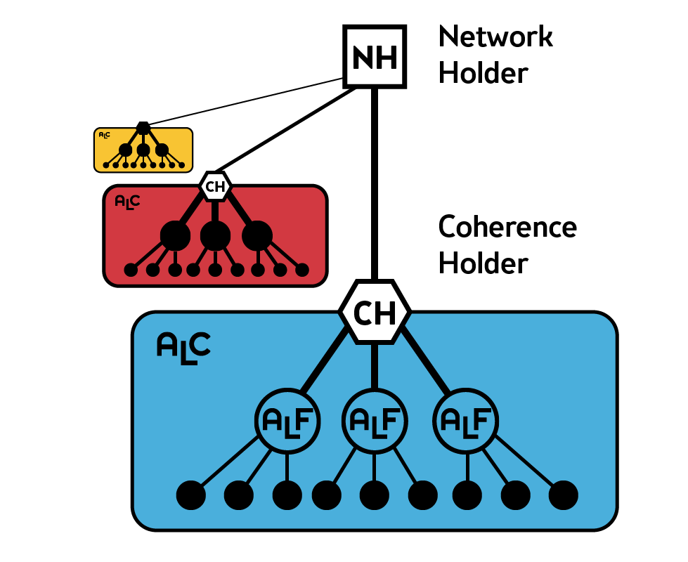 alc-network-holder-post_single-nh