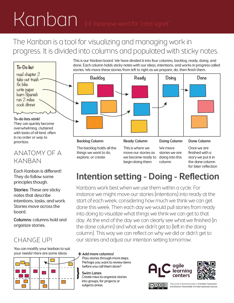 alc-tools-one-pagers_kanban